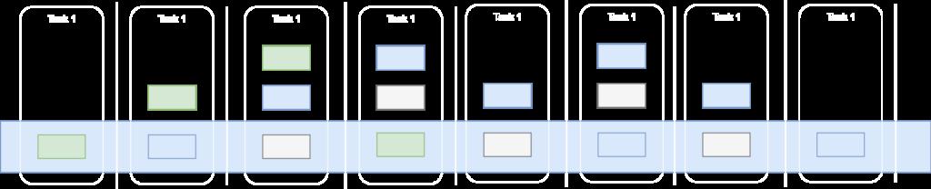 diagram backstack android