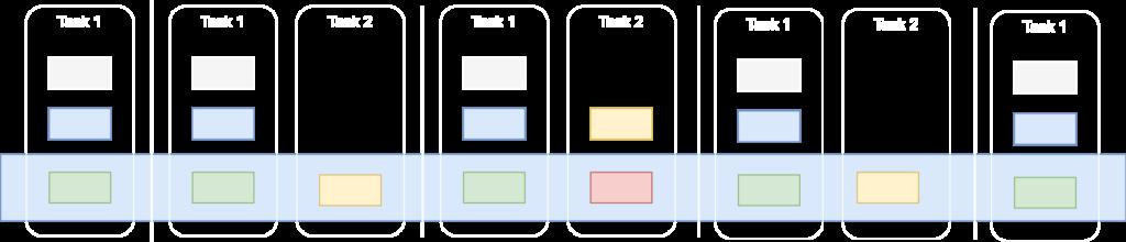 backstack tasks android